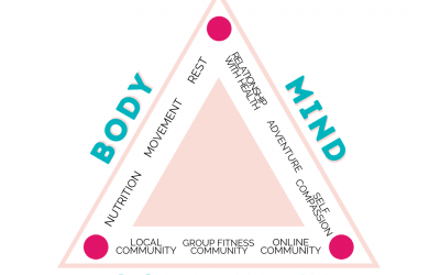 The Say Yes Model